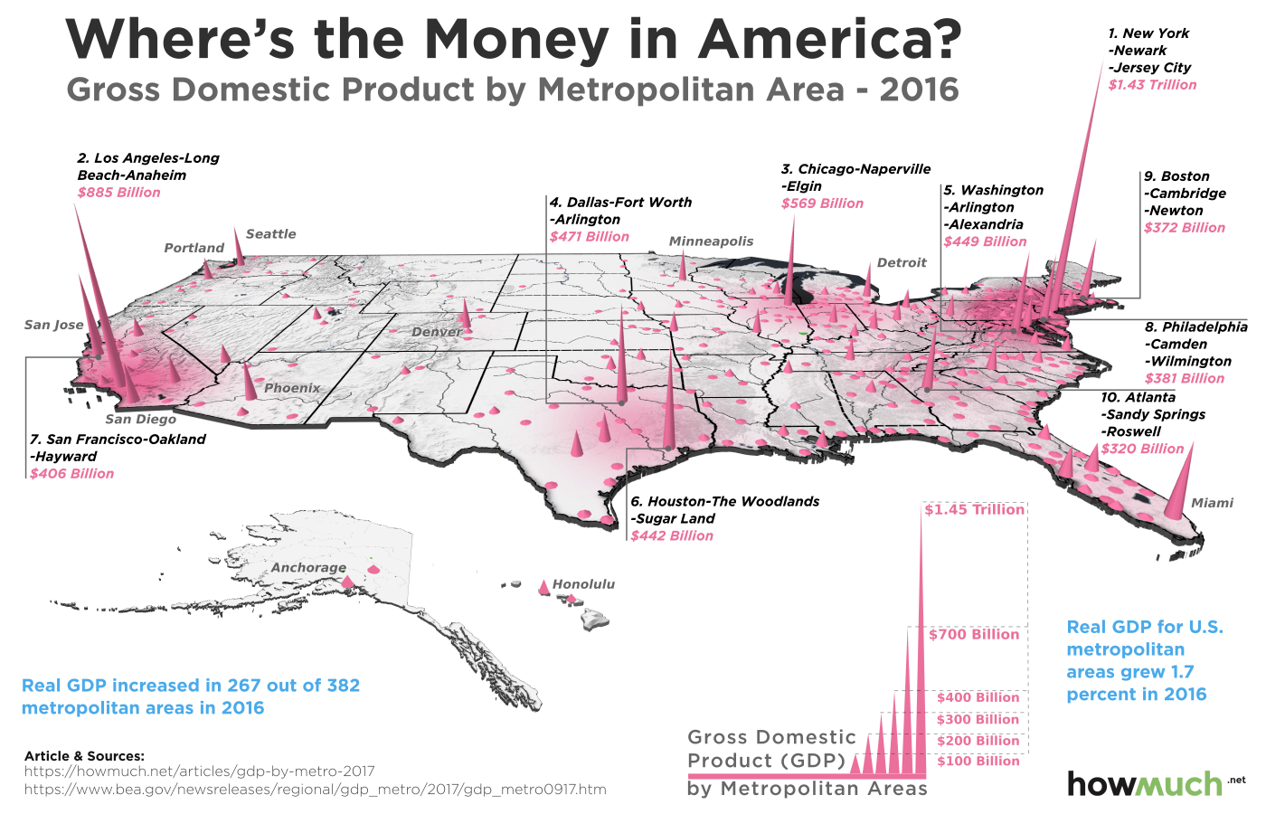 The United States Of Money In A 3d Map