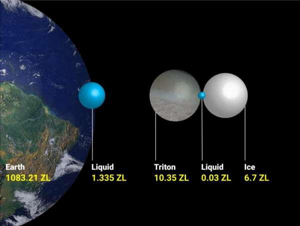 The Solar System Has At Least 8 Giant, Secret Oceans Where ...