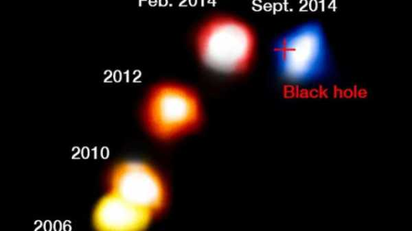 Young Star Theory Forged From A Near Miss With A Giant