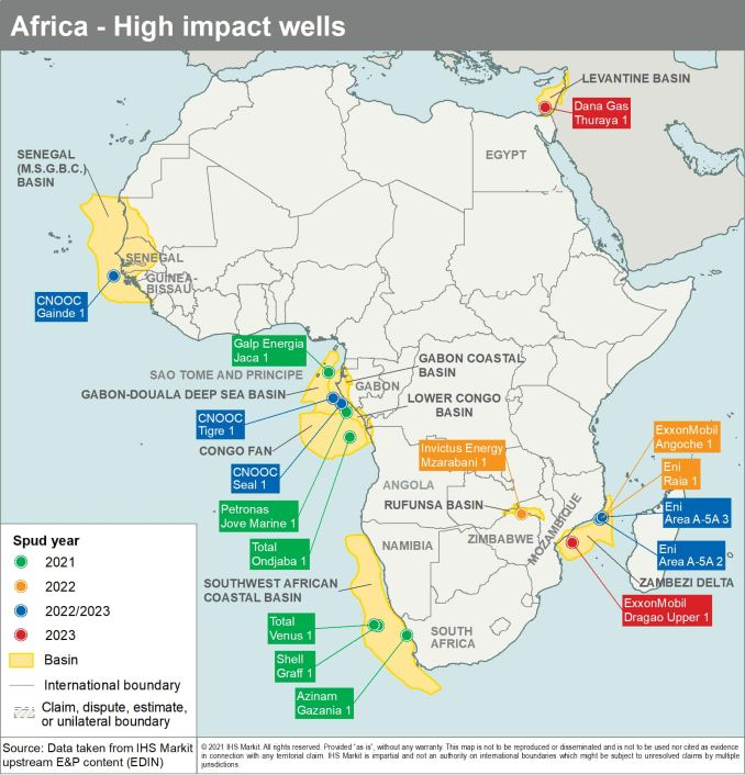 Africa High Impact Wells