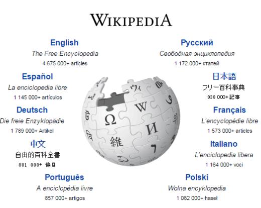 3 Free Online Encyclopedia Websites