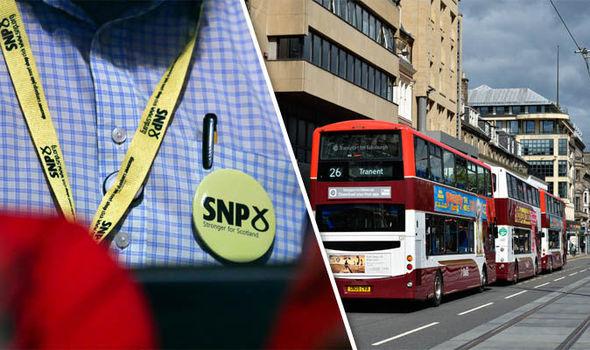 SNP Scotland