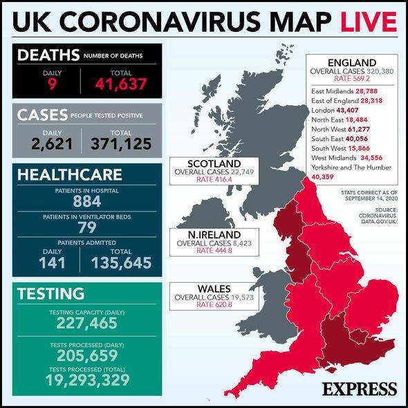Coronavirus stats for the UK