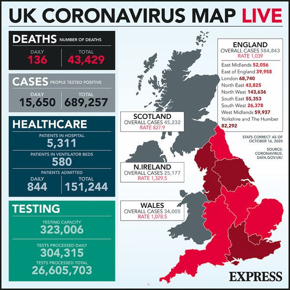 UK coronavirus cases