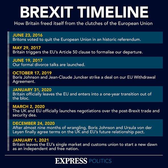 eurostar news uk eu brexit