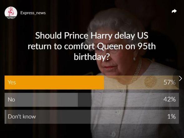 prince harry poll