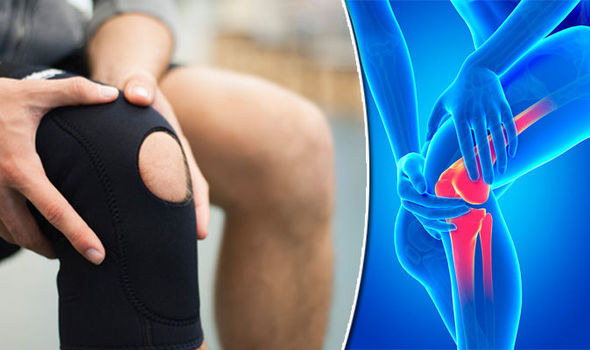 Image result for painful joints