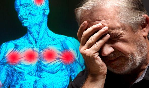 fibromyalgia symptoms pain treatment