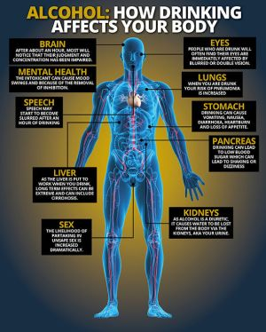 This is what happens to your body ONE HOUR after drinking