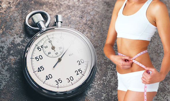 time restrictive weight loss