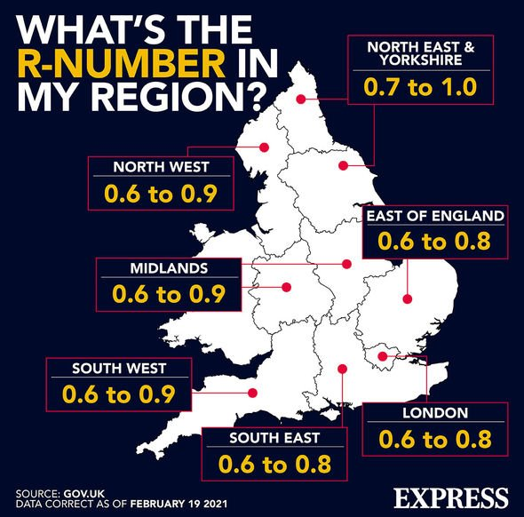 What is the R rate in my area?