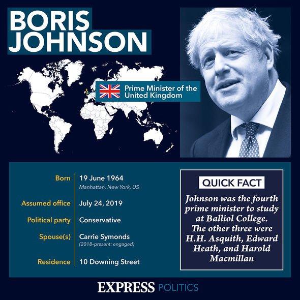 Boris Johnson factfile