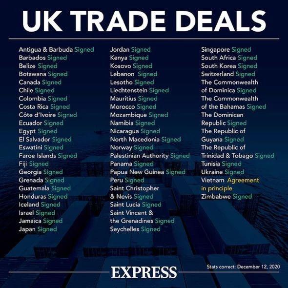 UK trade deals