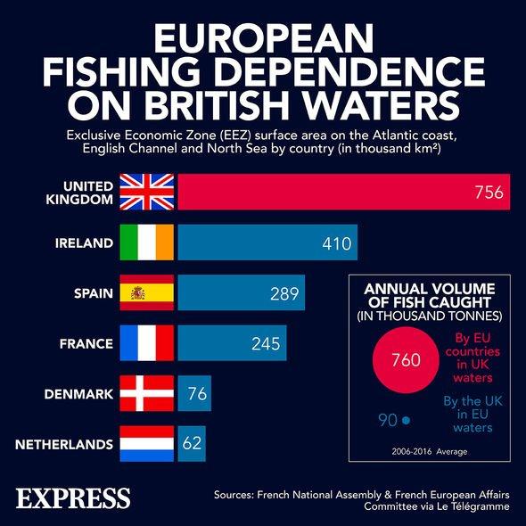 brexit eu fishing