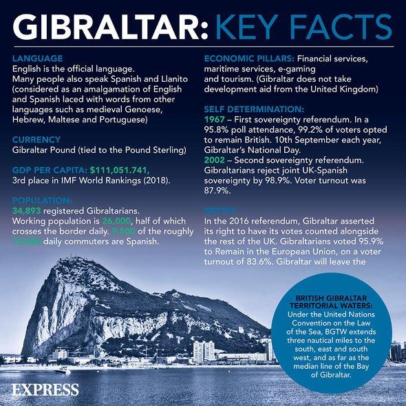 gibraltar key facts spain uk