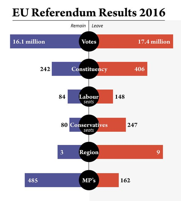 leave-remain-eu