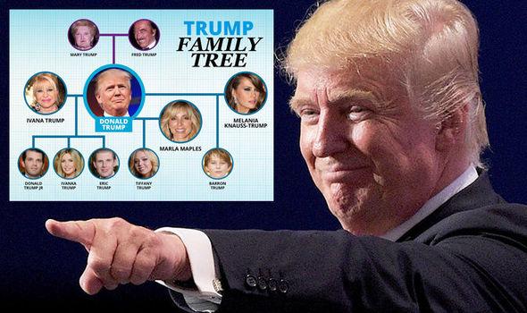 Donald Trump family: Who are Ivanka, Melania, Tiffany ...
