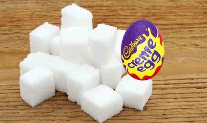 How much sugar in Cadbury's Creme Egg? Calories and sugar count revealed