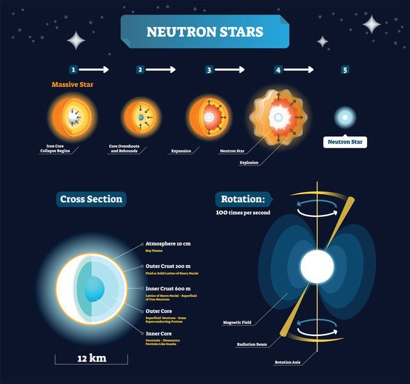 Black hole news: City-sized neutron star on verge of ...
