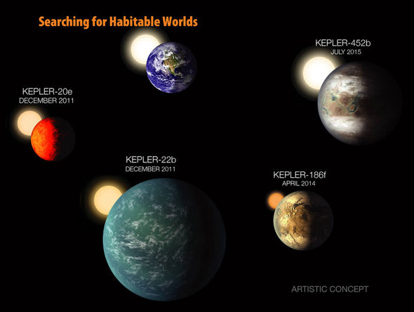NASA graphic showing notable exoplanets found by Kepler