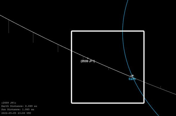 NASA asteroid horror: Radars track potential impact date in May 2022 with  230 kiloton rock | Science | News | Express.co.uk
