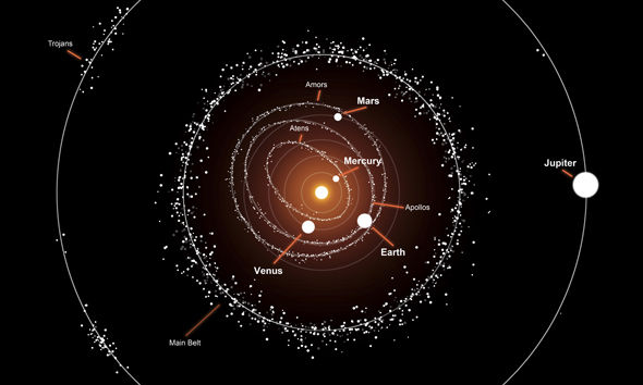 Nasa to discover how solar system was BORN in new ...