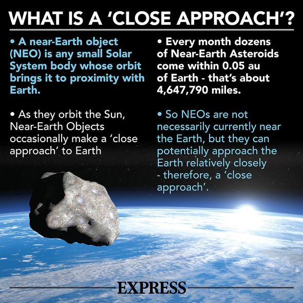 Asteroid close approach explained