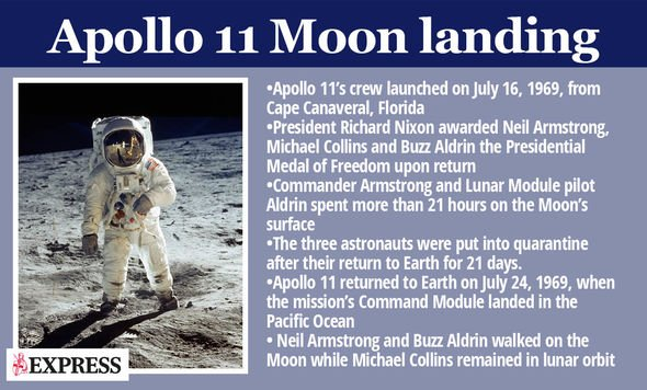 Moon landing date: When was the Apollo 11 moon landing 50 ...