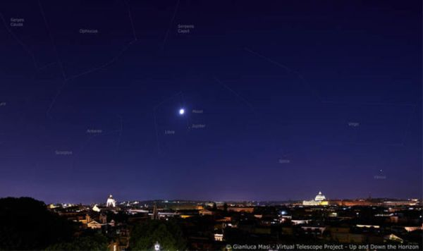 Mars, Venus, Saturn and Jupiter VISIBLE: How to see entire ...