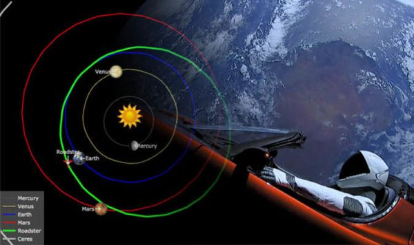 SpaceX Starman: Tesla Roadster's current position tracked ...