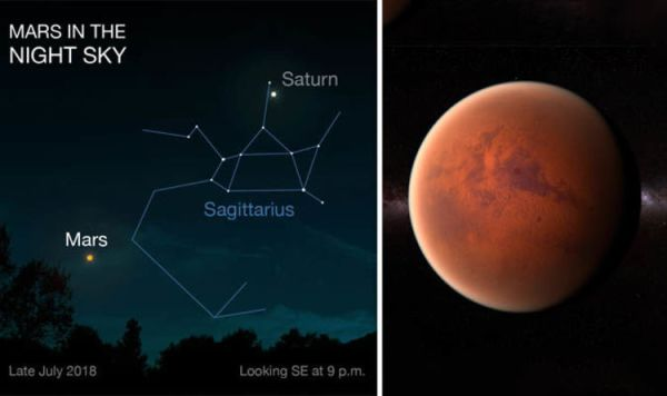 Mars closest to Earth TONIGHT What time is Mars