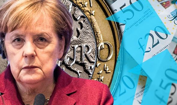 pound euro exchange rate angela merkel