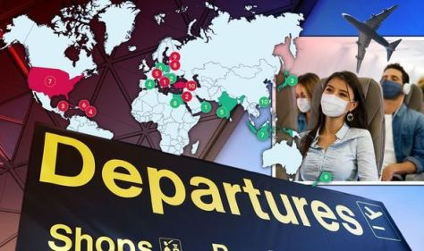 How safe is your holiday? 10 most Covid-safe destinations - and the 10 greatest threats