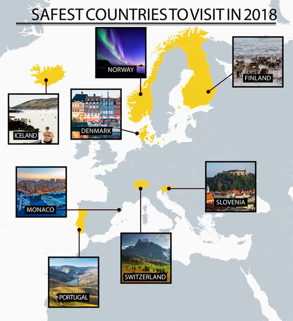 safest countries in europe