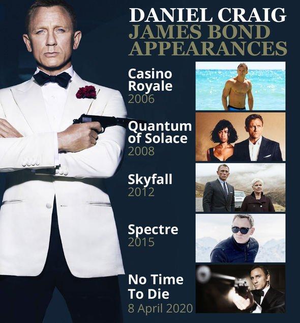 As aparições de Daniel Craig como 007