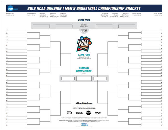 What is March Madness? Everything you need to know about ...