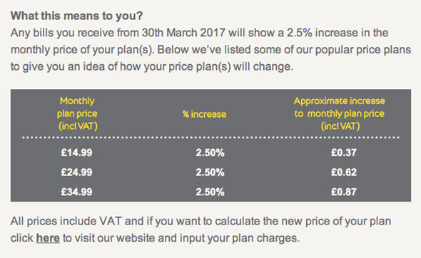 EE includes some examples of the new pricing structure in its correspondence