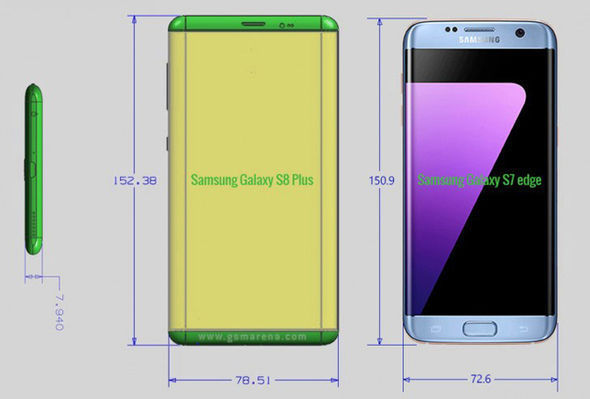 The leaked renders, published on GSMArena, show a Galaxy S8 Plus device with a 6.3inch screen