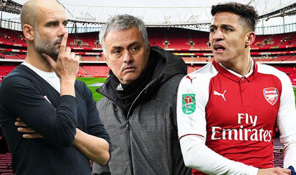 Arsenal transfer news Sanchez Man Utd City
