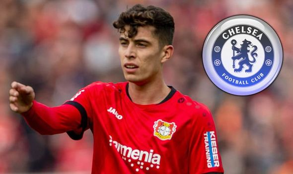 Chelsea have perfect tactic to sign Kai Havertz in summer transfer window |  Football | Sport | Express.co.uk