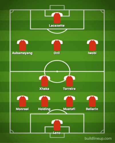 Arsenal team news predicted line up Wolves