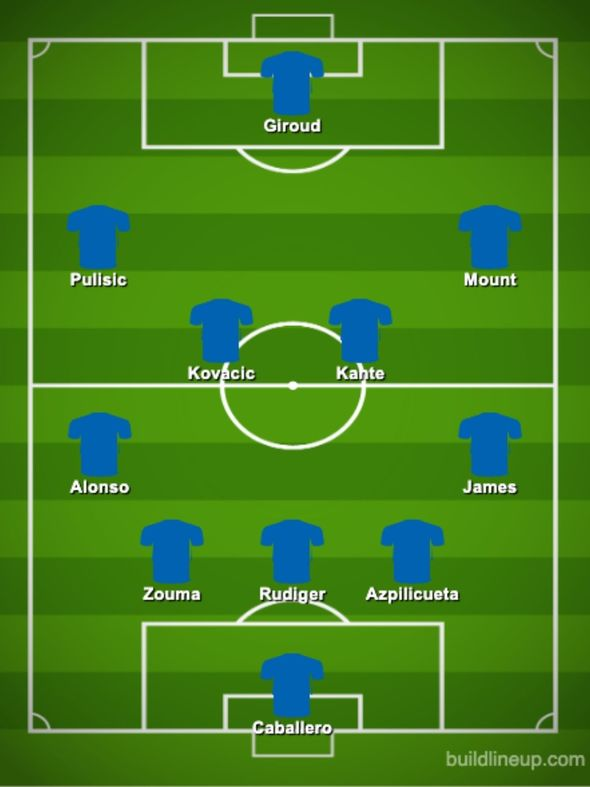 Chelsea team news predicted line up Arsenal