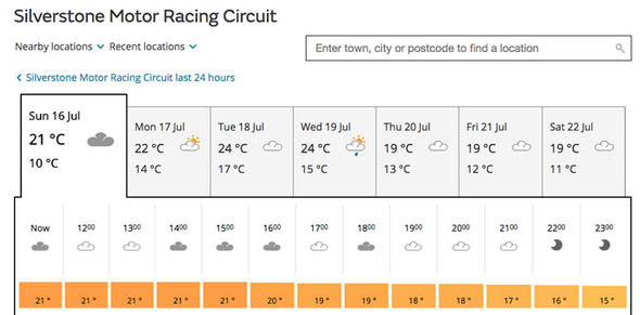 Silverstone weather updates