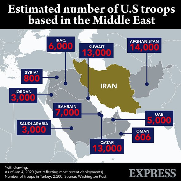 Estimated number of US Troops in the Middle East