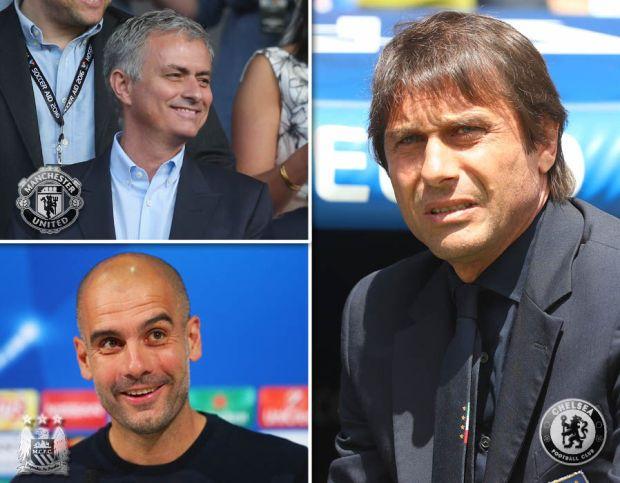 Premier League managers contract values