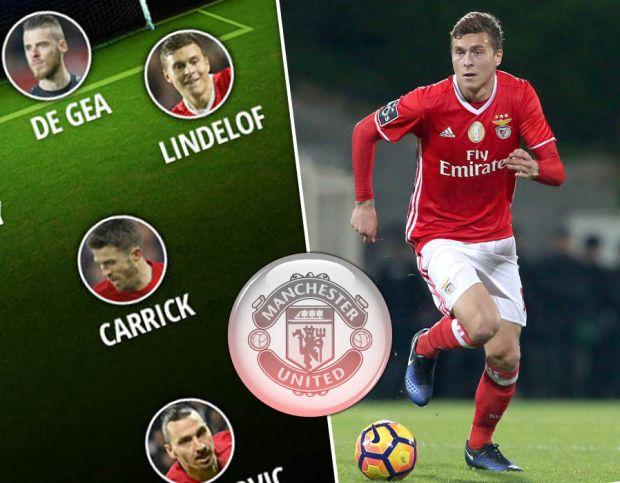 Manchester United Victor Lindelof
