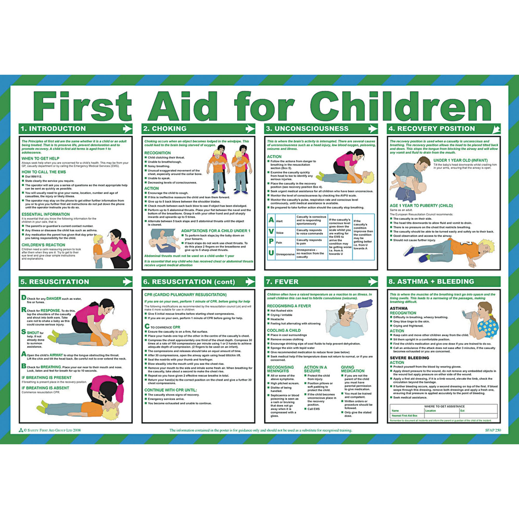 First Aid For Children Posters