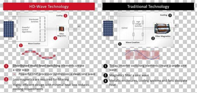 diagram grid tie power inverter wiring diagram full version