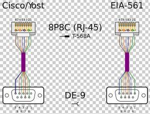 Tia Wiring Diagram | Wiring Diagram