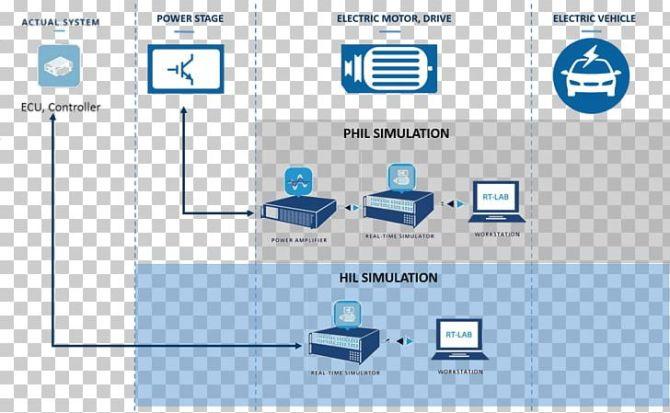 wiring diagram hardwareintheloop simulation electricity